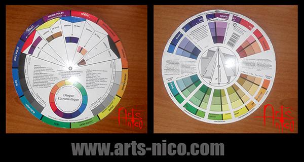 disque-chromatique