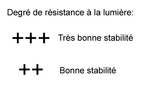 resistance-lumiere